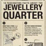 the-history-of-the-jewellery-quarter
