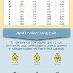Ring Measurement Chart