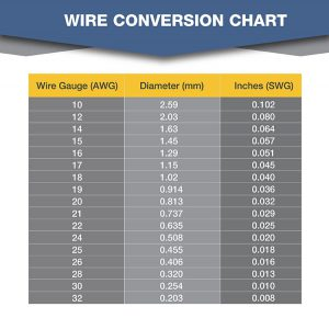 jewellery-wire-conversion-chart