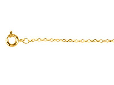 Gold Plated Trace 1.6mm 1845cm