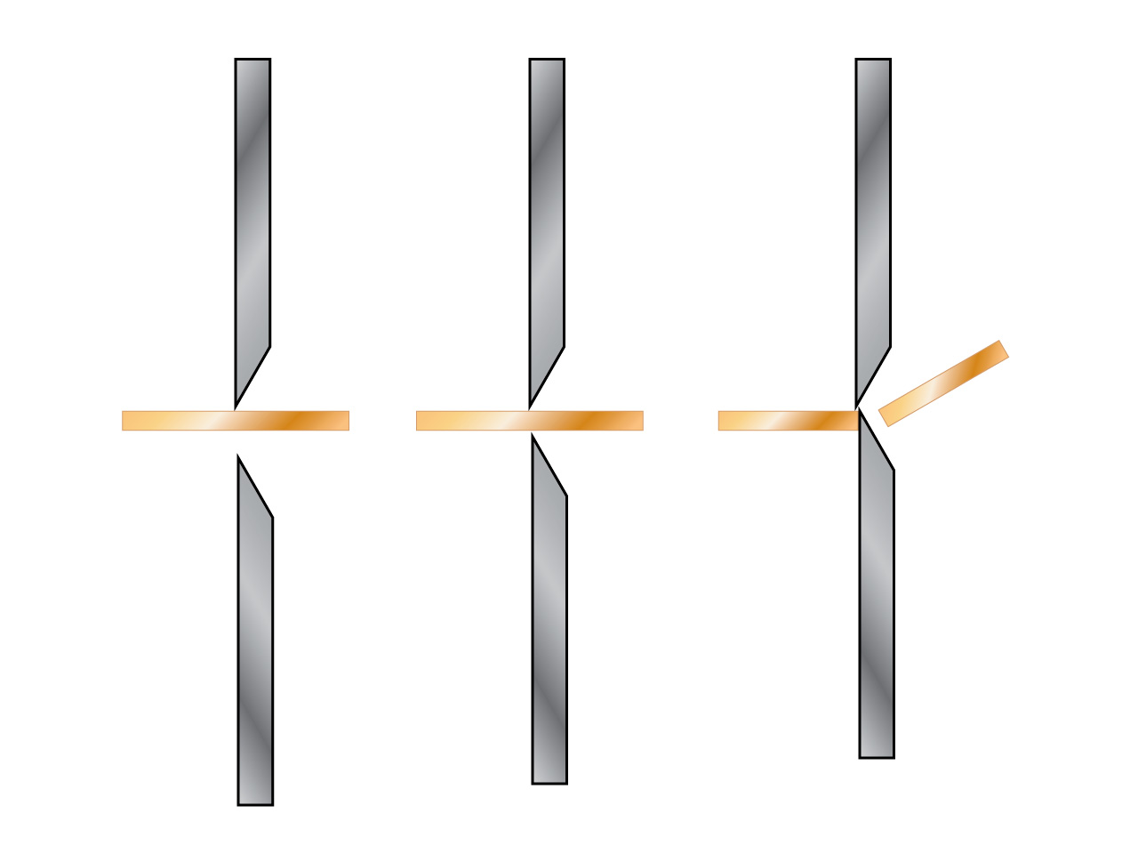 Xuron-Multi-Purpose-Pliers-Cutters-Shears-and-Scissors thumbnail 13