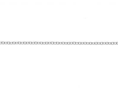 Sterling Silver Loose Trace Chain