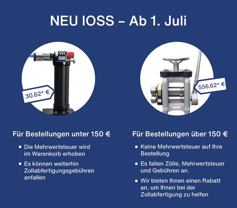 EU IOSS Information