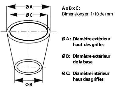 Les chatons en Or. Pour les dimensions : Lire A x B x C, avec A = Diamètre extérieur haut des griffes, B = Diamètre extérieur de la base, C= Diamètre intérieur haut des griffes. en 1/10 mm.